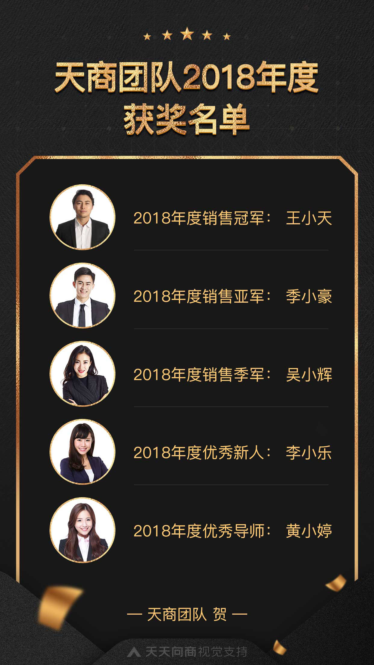 年度获奖团队喜报名单录