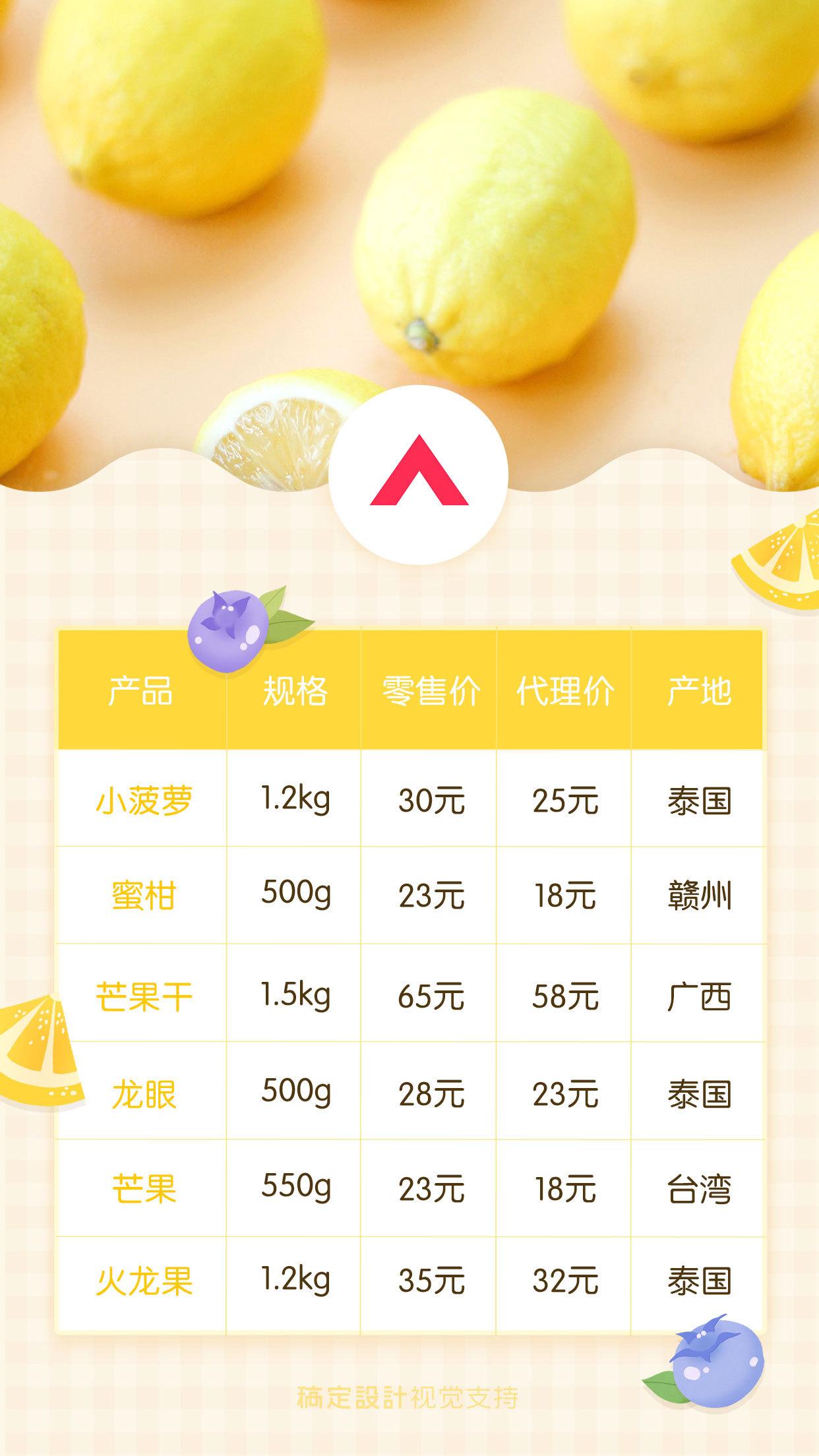 水果价目表长图