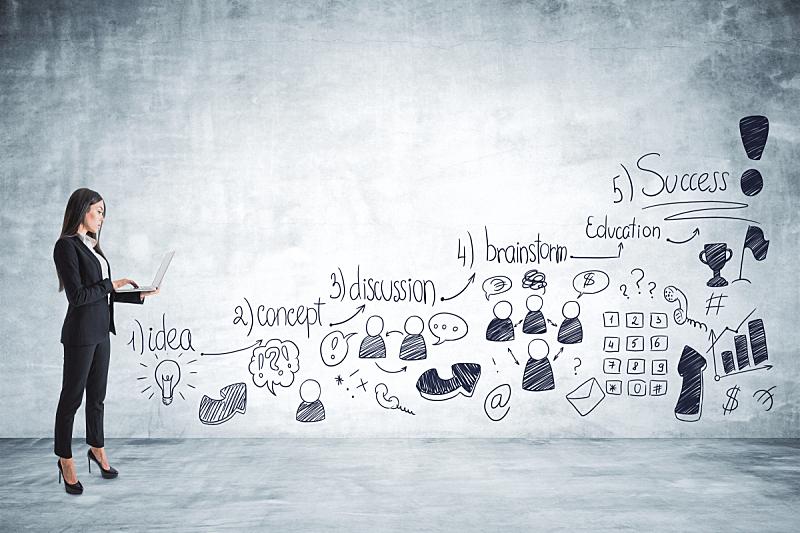 概念,工作室,商务,图表,策略,灵感,技术,女人,动机,想法
