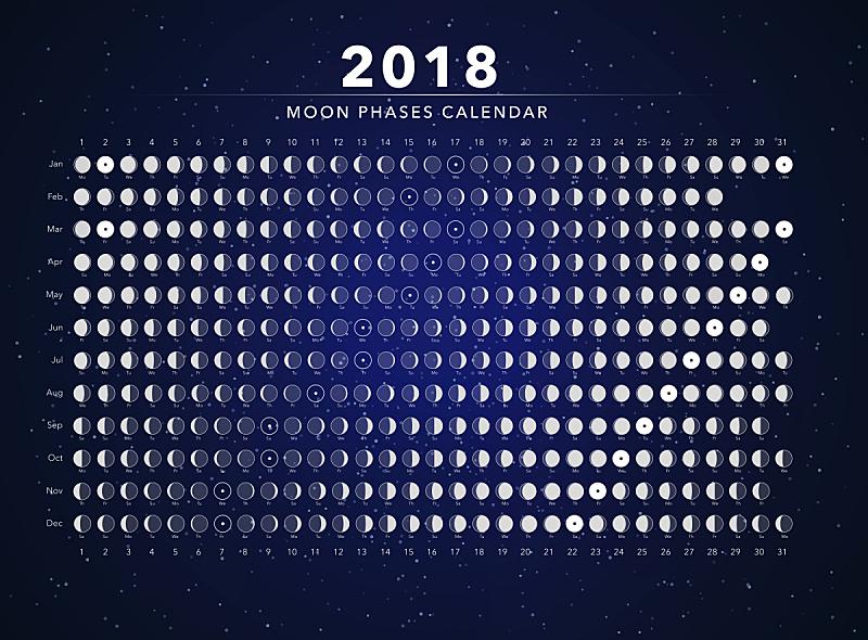 月亮,矢量,日历,天空,近景,夜晚,太空,绘画插图,日月食