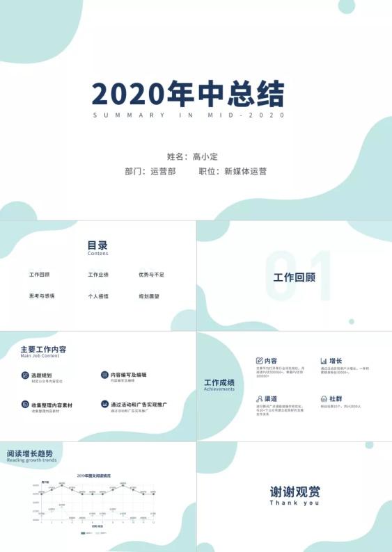 新媒体运营2020年中总结PPT