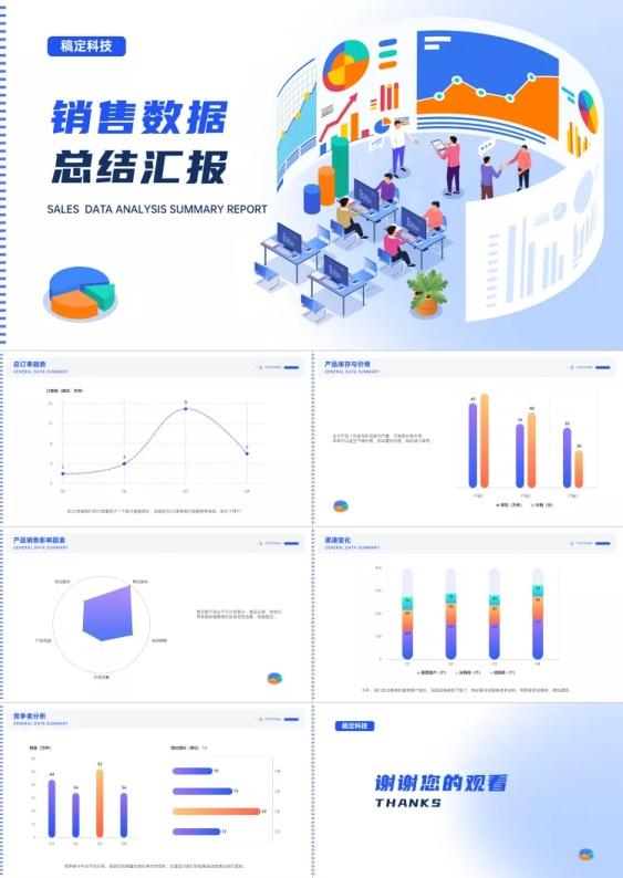 销售数据总结报告复盘数据图表PPT