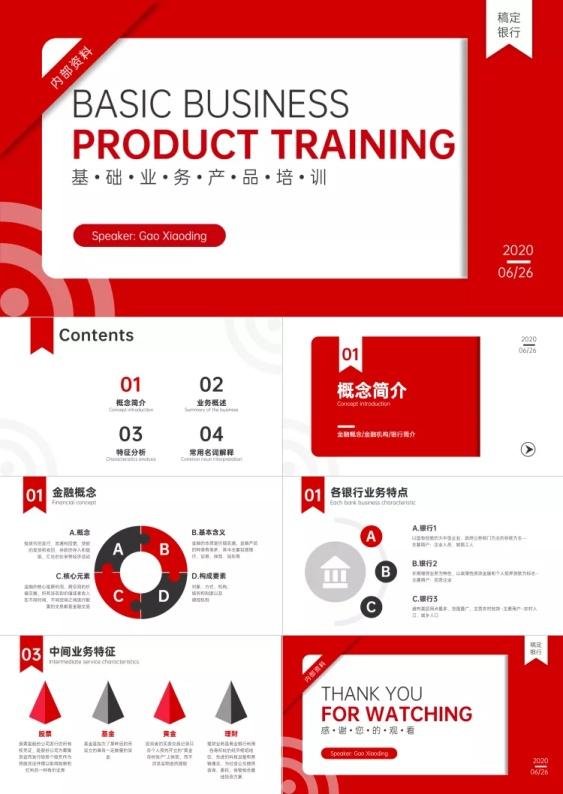 金融银行产品培训PPT