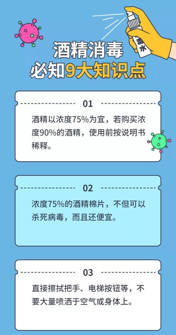 肺炎疫情酒精消毒预防传染防控科普文章长图