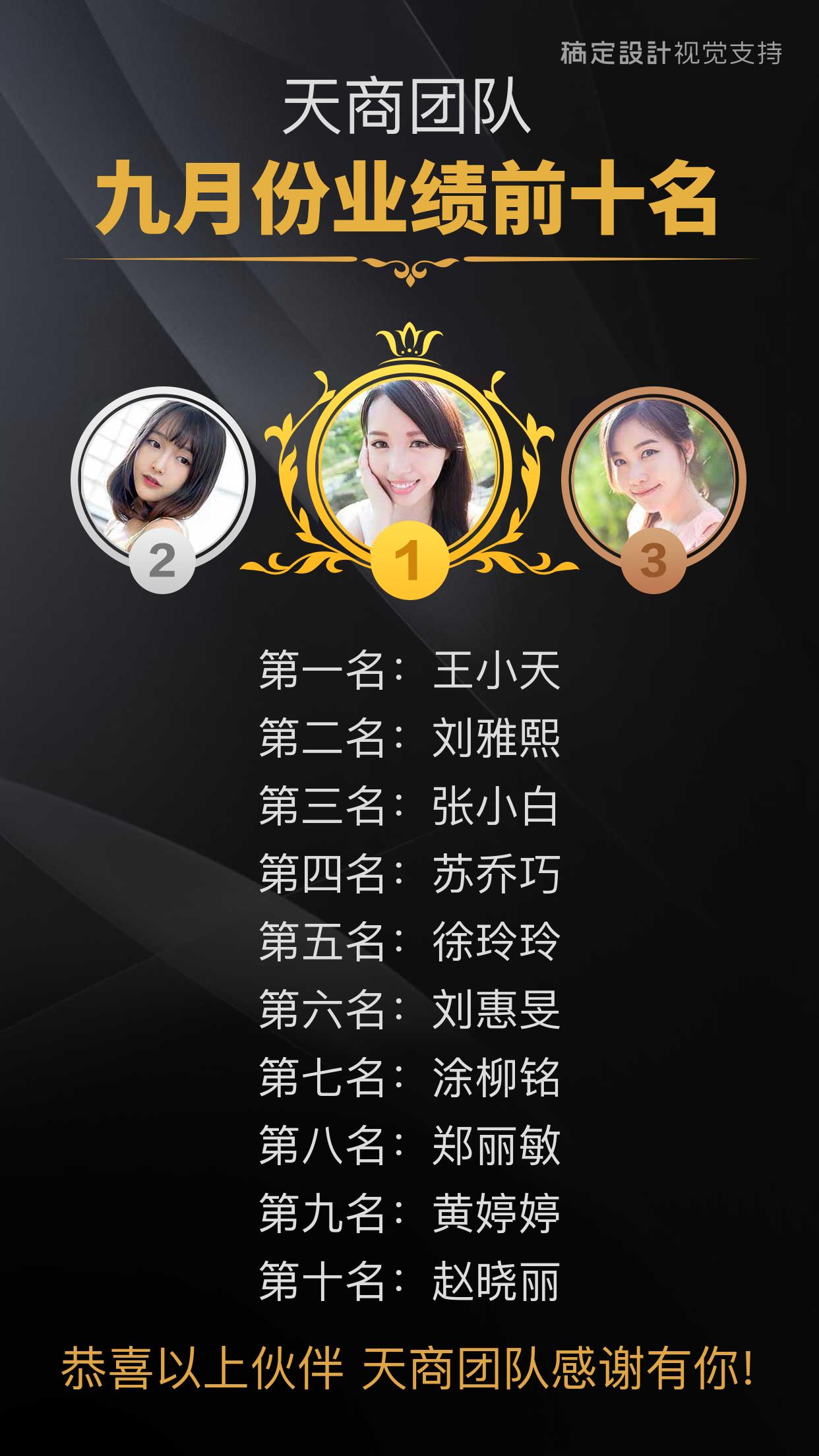 奢华酷炫团队表彰业绩排行榜